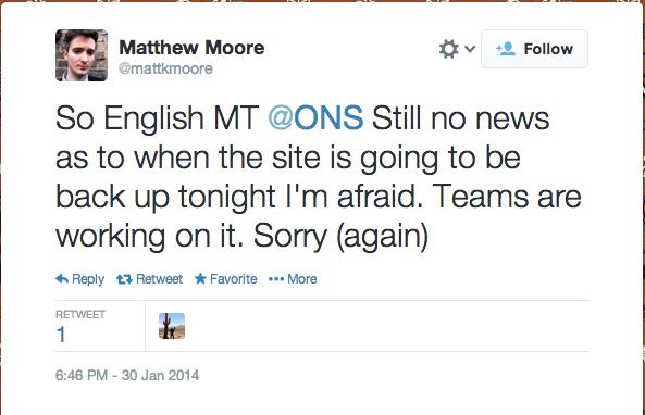 Twitter___mattkmoore__So_English_MT__ONS_Still_no____