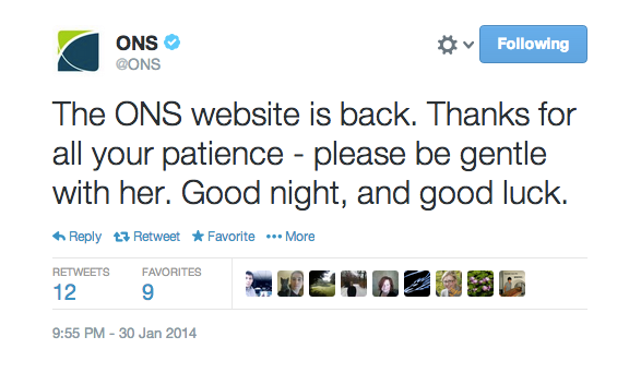 Twitter___ONS__The_ONS_website_is_back__Thanks____