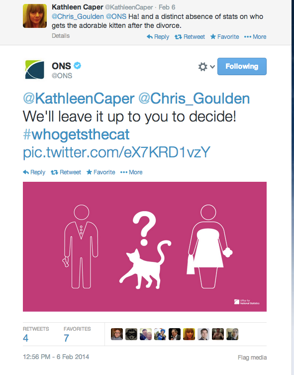 Twitter___ONS___KathleenCaper__Chris_Goulden____