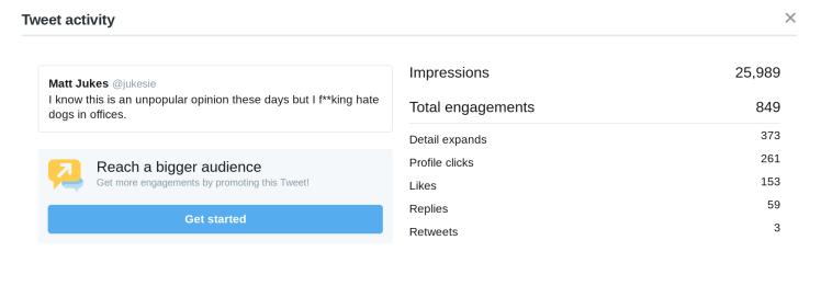 Twitter analytics details